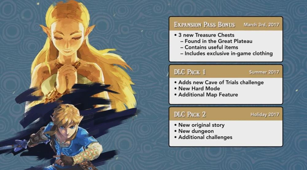 The Legend of Zelda: Breath of the Wild Expansion Pass Details