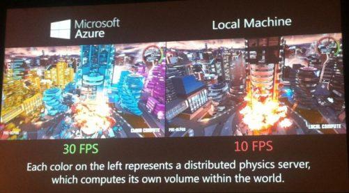 Crackdown 3 - Microsoft Azure