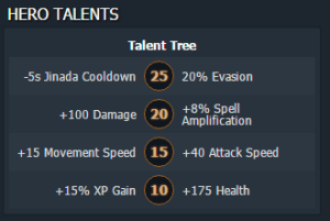 Bounty Talents