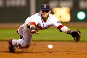 2017 Fantasy Baseball Second Base Rankings