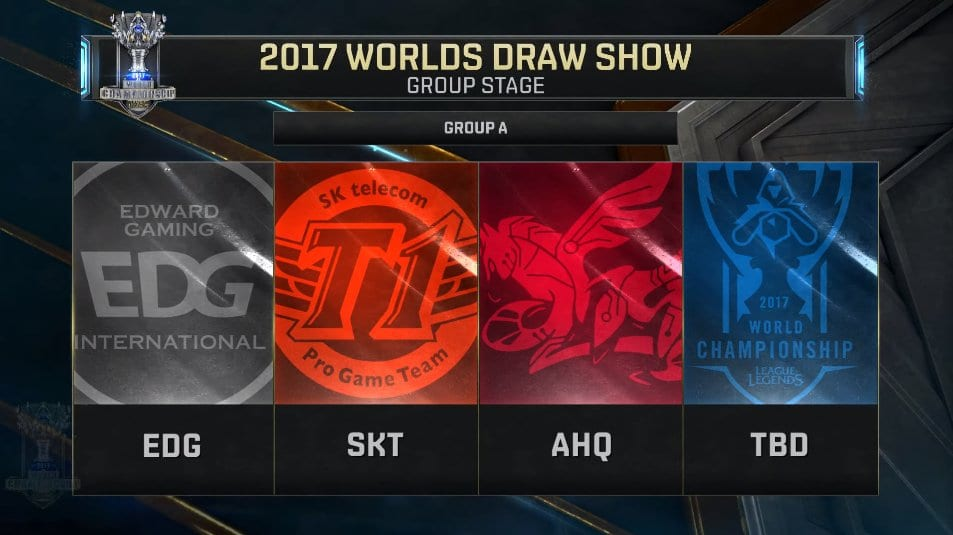 Group A consists of EDG, SKT, and AHQ