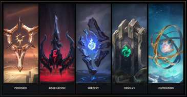 Everyone should learn about Runes Reforged in the off-season