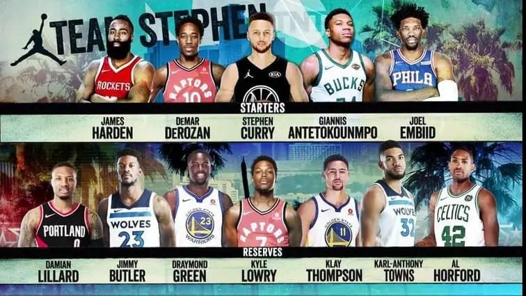 NBA All-Star draft recap