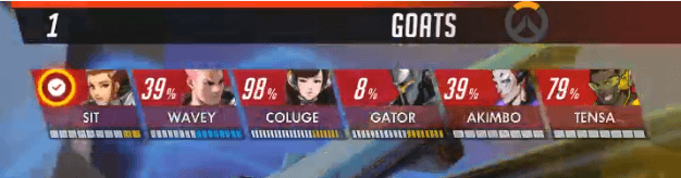 Three Heroes Changing Overwatch