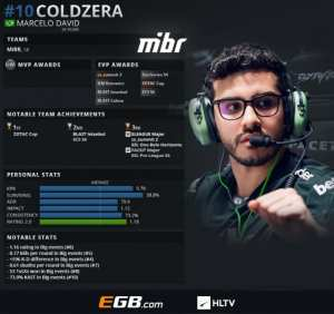 Counter-Strike: Global Offensive What Happened to Coldzera?