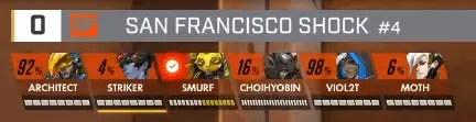 San Francisco Shock Stage 4