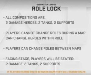 role lock