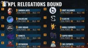 National PUBG League