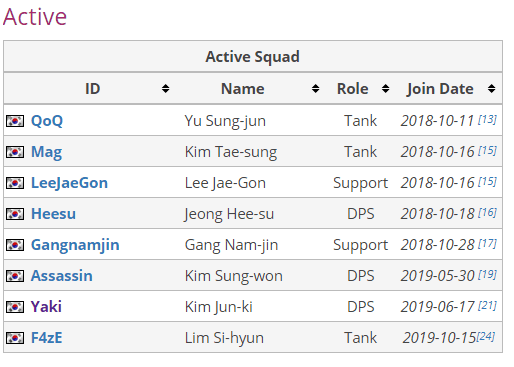 runaway roster