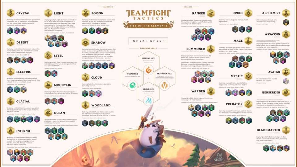 tft guide