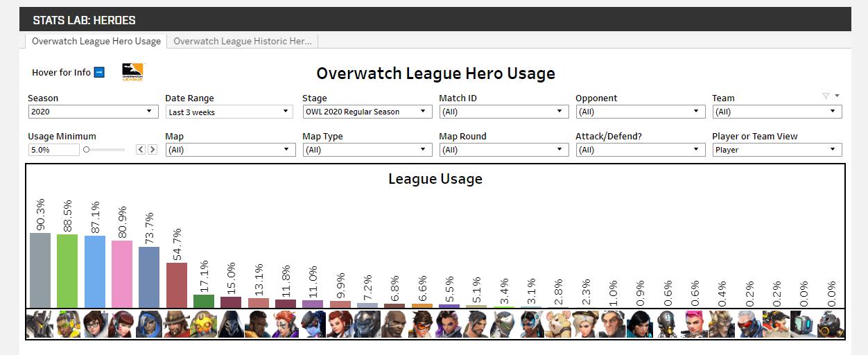 hero bans OWL