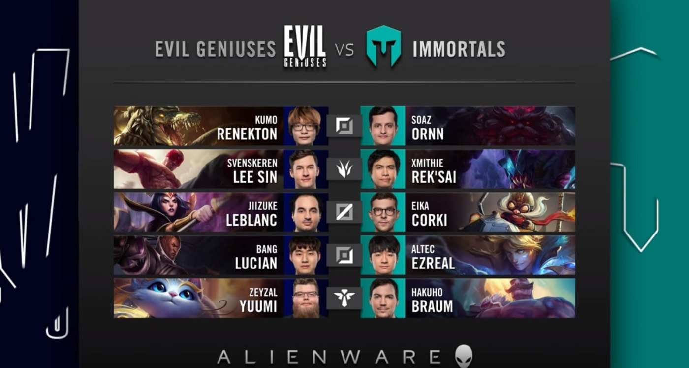 Evil Geniuses and Immortals' draft in Week 4.