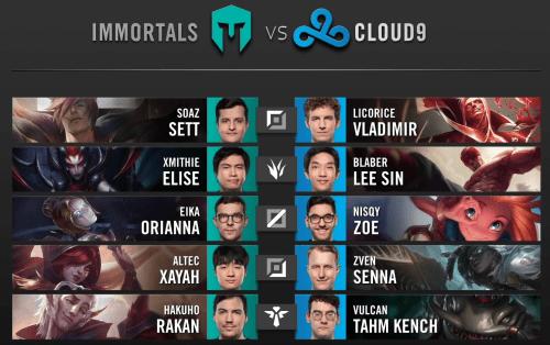 Cloud9 and Immortals Draft