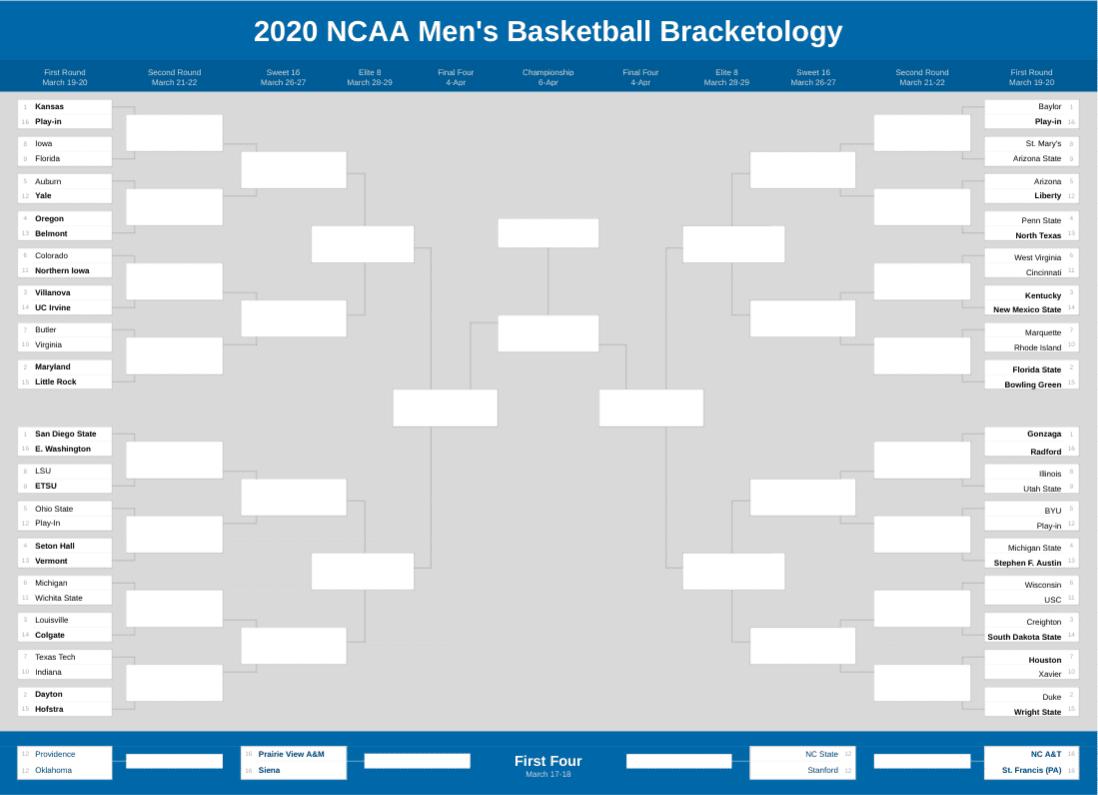 2020 NCAA Tournament Bracketology