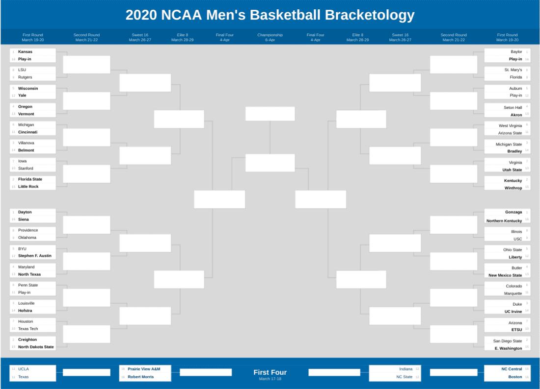 2020 NCAA Tournament Bracketology March 12
