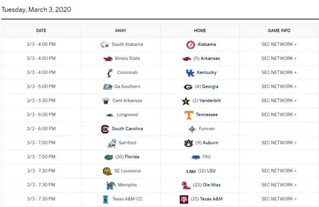 SEC Baseball: Midweeks Week 3