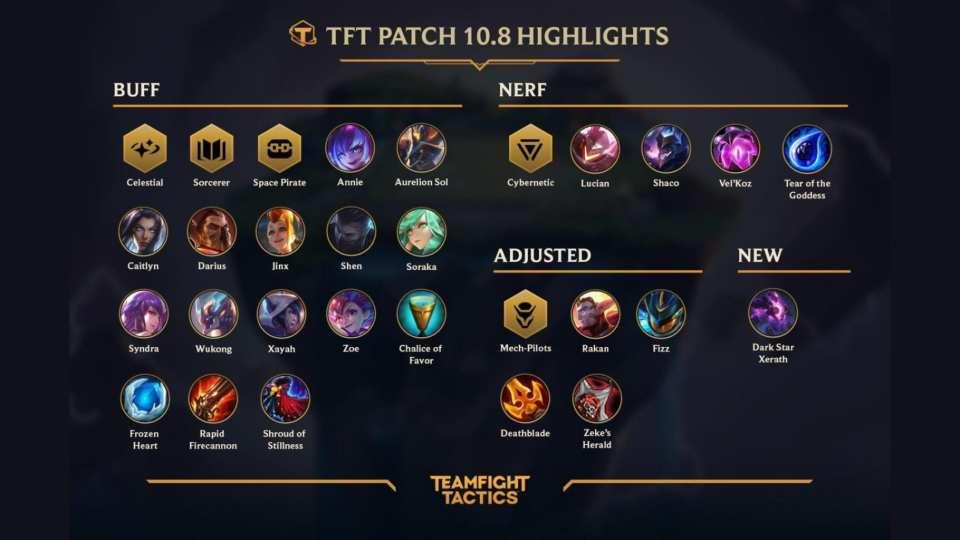 patch 10.8