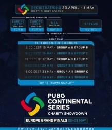 PCS Continental