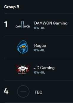 JDG and DAMWON splitting games is one of Aaron Preuss' Predictions (90%)