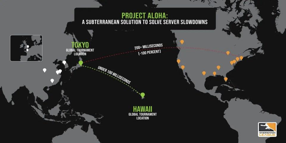 Spark Aloha