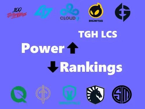 2021 Summer LCS Power Rankings