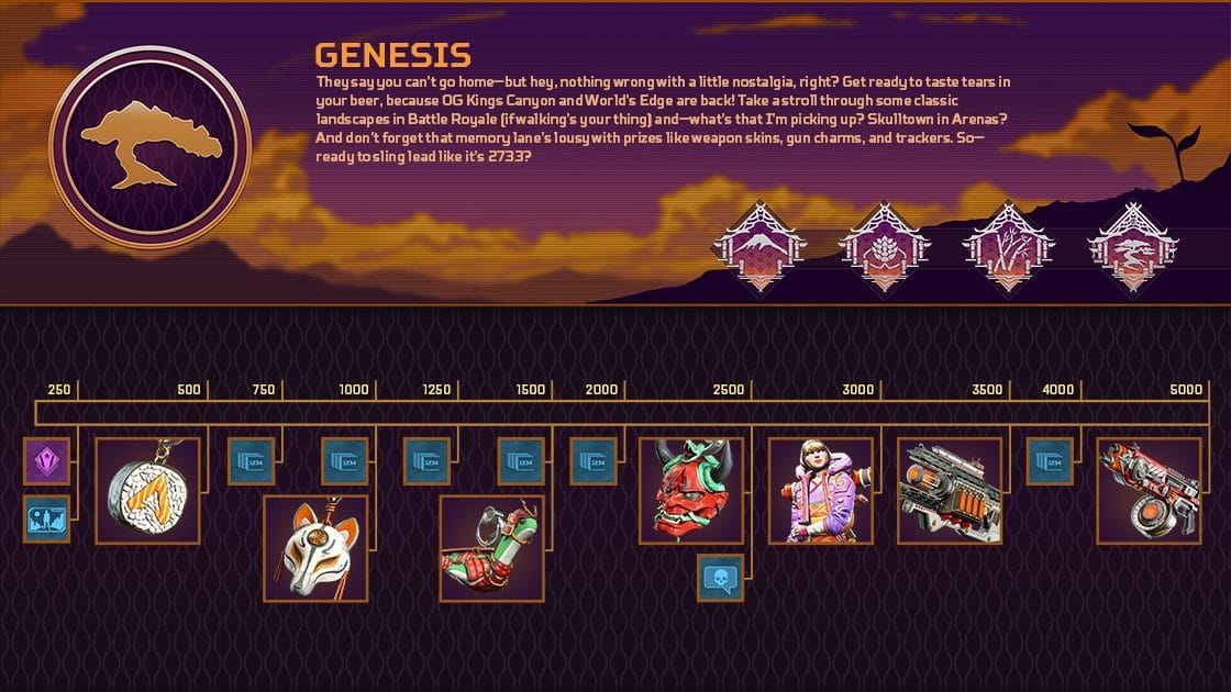 genesis collection event