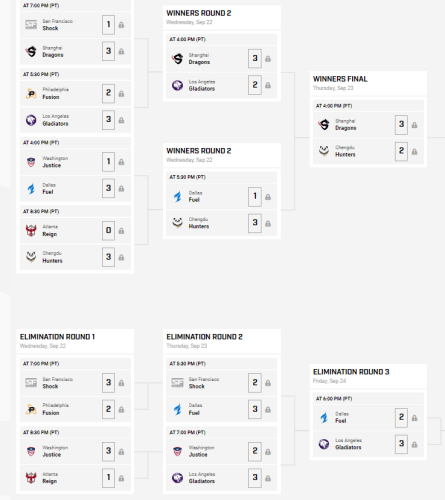 owl playoffs predictions