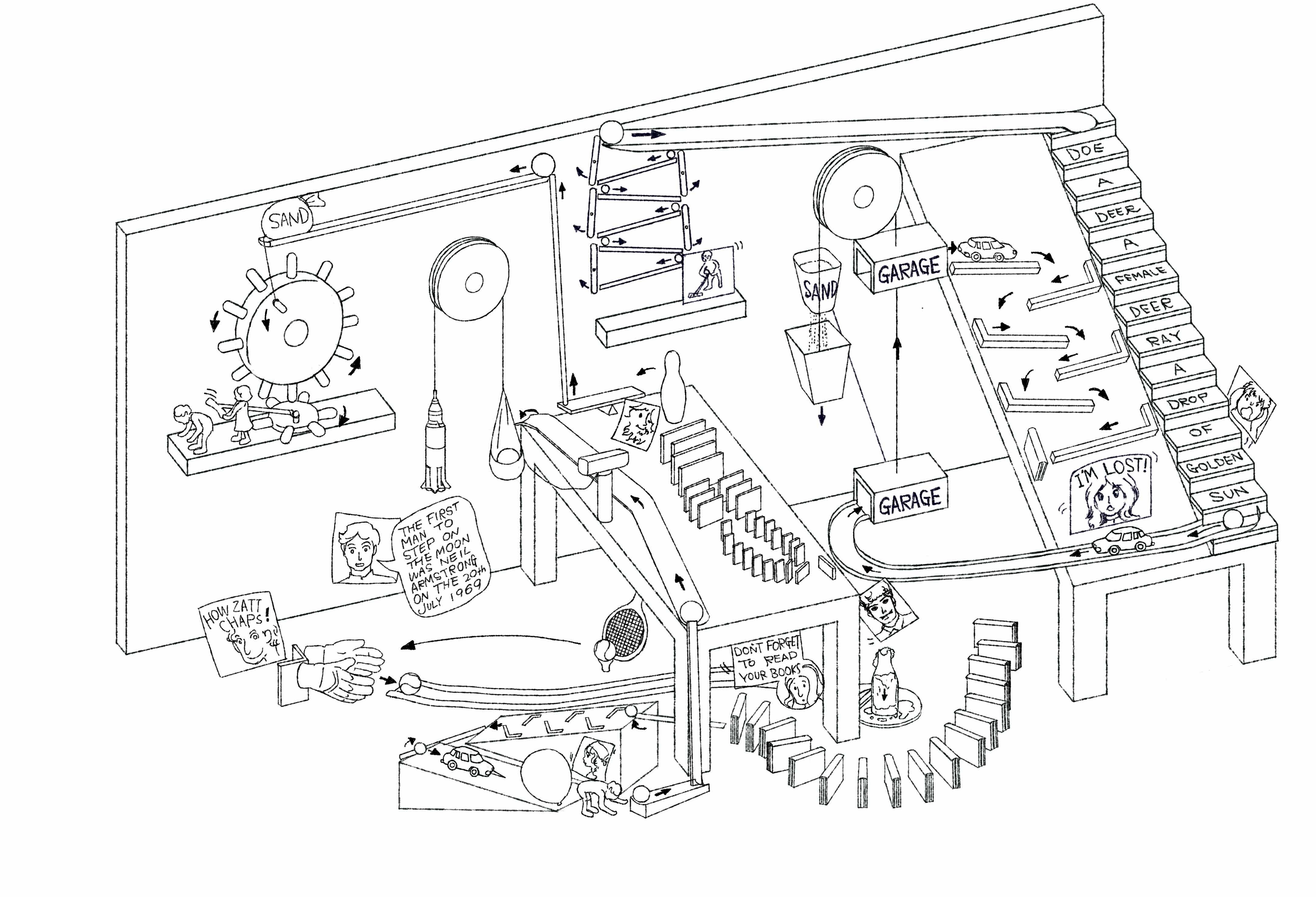 Rube Goldberg Drawing Of Parts Pictures To Pin On