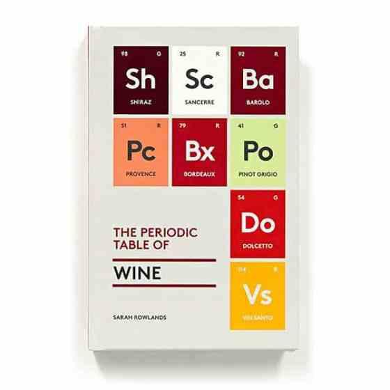jpvk_periodic_table_of_wine