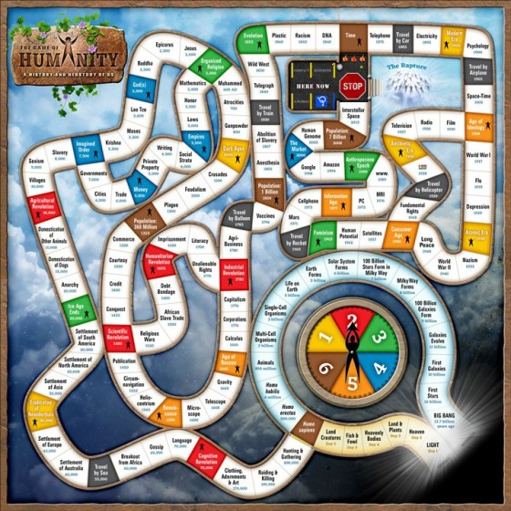 Humanity-Game-Board_720.jpg