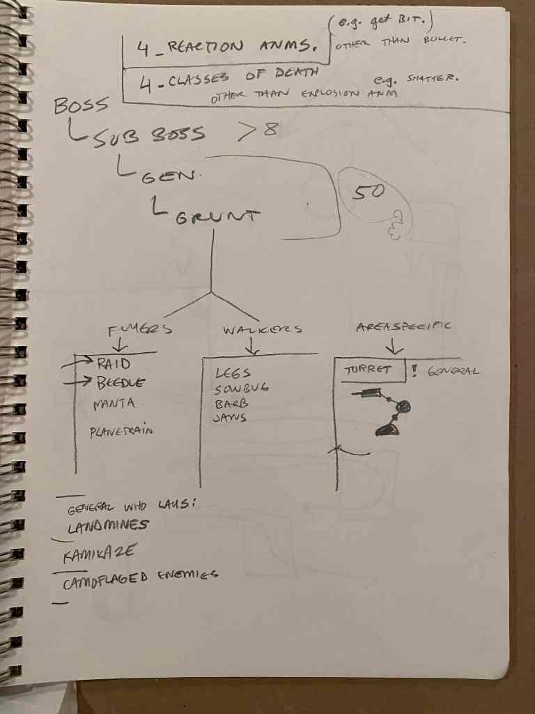 Vectorman Turns 25: Lorenzen's Notebook page 01
