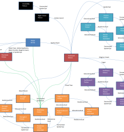 minecraft potion diagram for 1 4 2 v1 0 the gaming atheist diagram minecraft diagram this minecraft [ 1738 x 1164 Pixel ]