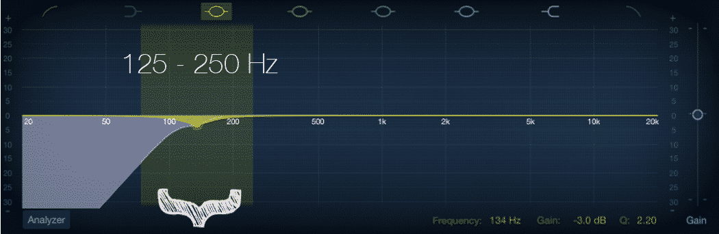 Vocals EQ 2