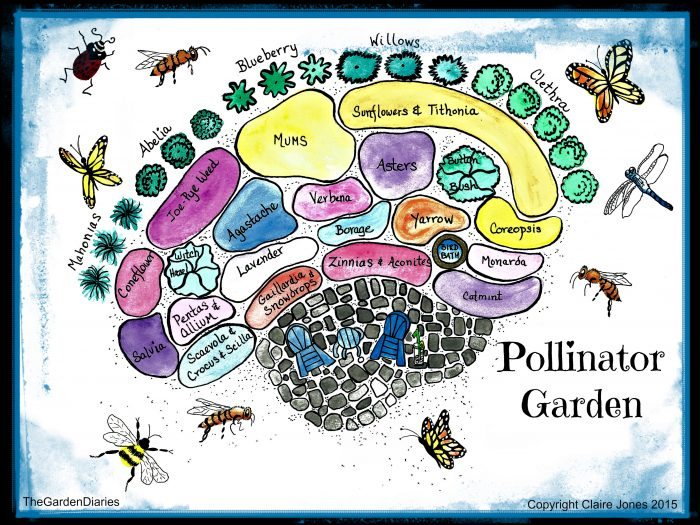Sample plan of a pollinator garden