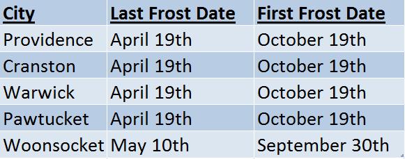rhode island frost dates