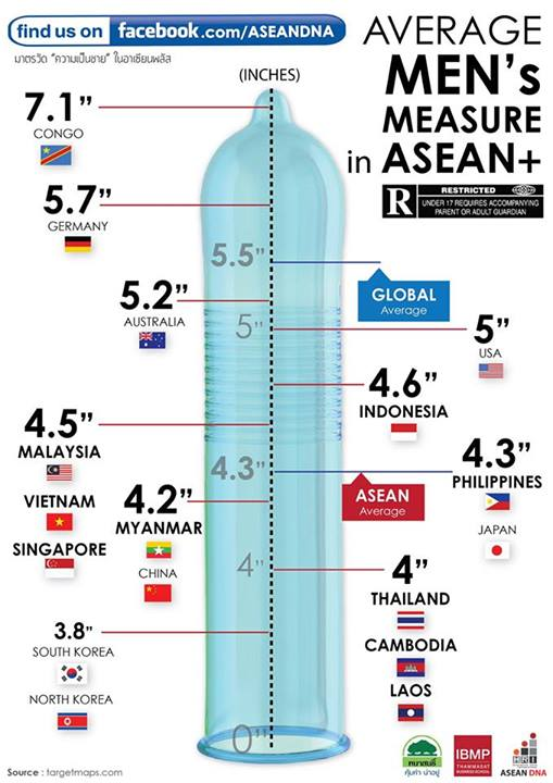 Asian Shoe Size. Conversion Chart / Shoe Size Converter, Asian...
