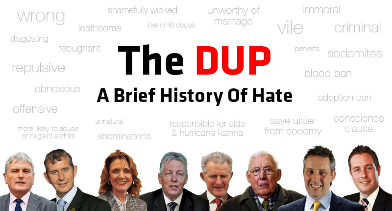 Image result for dup