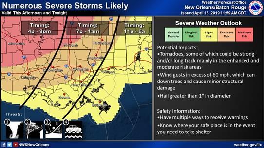 Wind Advisory and Updates on Tonight's Weather