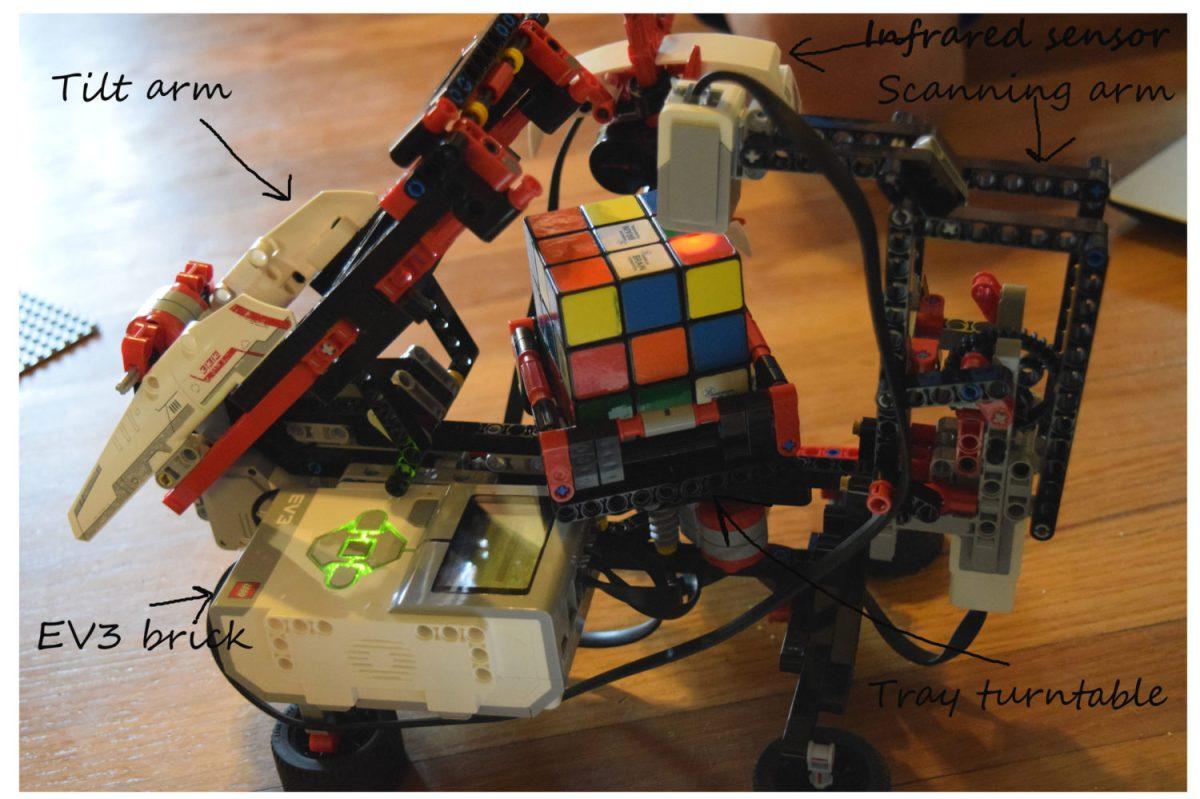 robotlabels.jpg