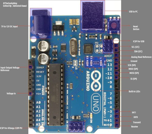 small resolution of arduino pin functions