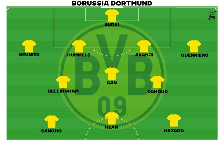 Ipotetica formazione del Borussia Dortmund in caso di arrivo di Kean
