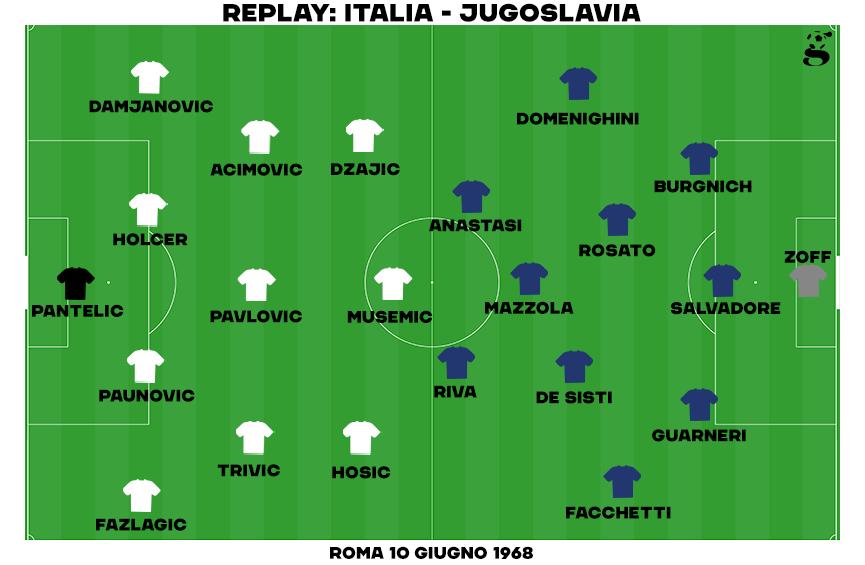Formazioni del Replay di Italia Jugoslavia nel Europeo 1968