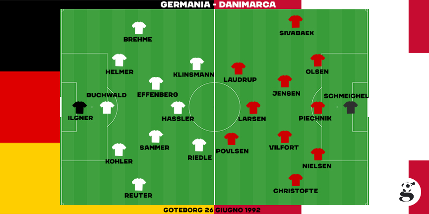 Formazioni iniziale di Germania e Danimarca