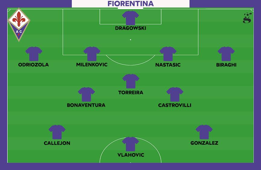 Probabile formazione della Fiorentina