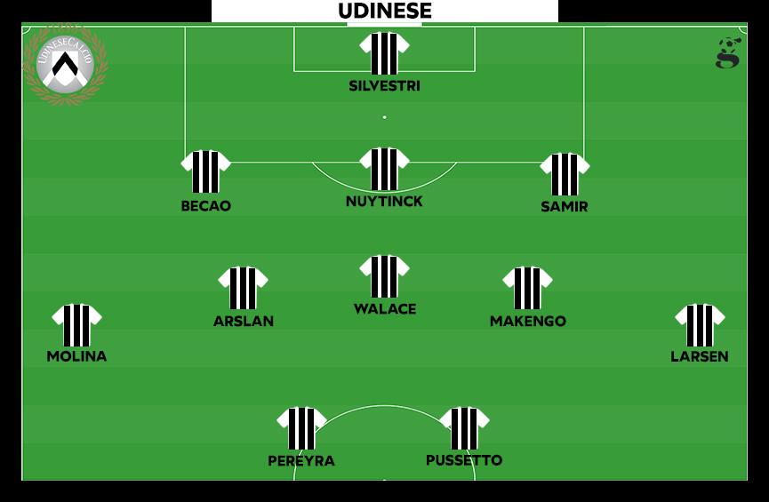 Probabile formazione dell'Udinese