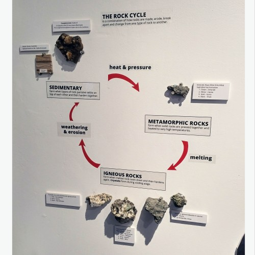 small resolution of the gem museum presents the rock cycle