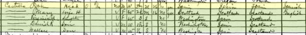 COSTELLO, John 1930 Census