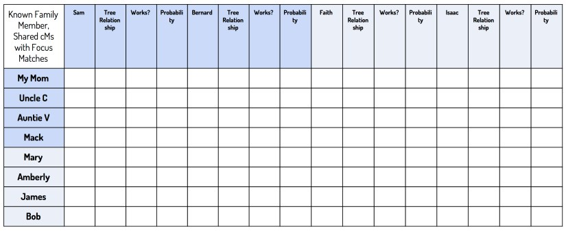 simplified table categories expanded