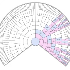 Heredity Family Tree Diagram 1986 Chevy Truck Radio Wiring More X Chromosome Charts The Genetic Genealogist