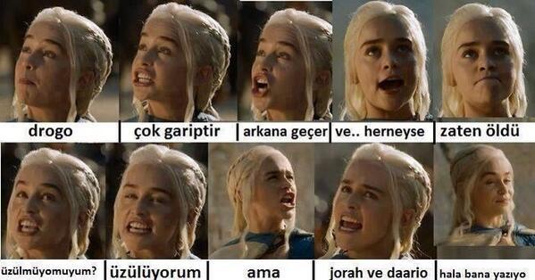 Game Of Thrones Caps